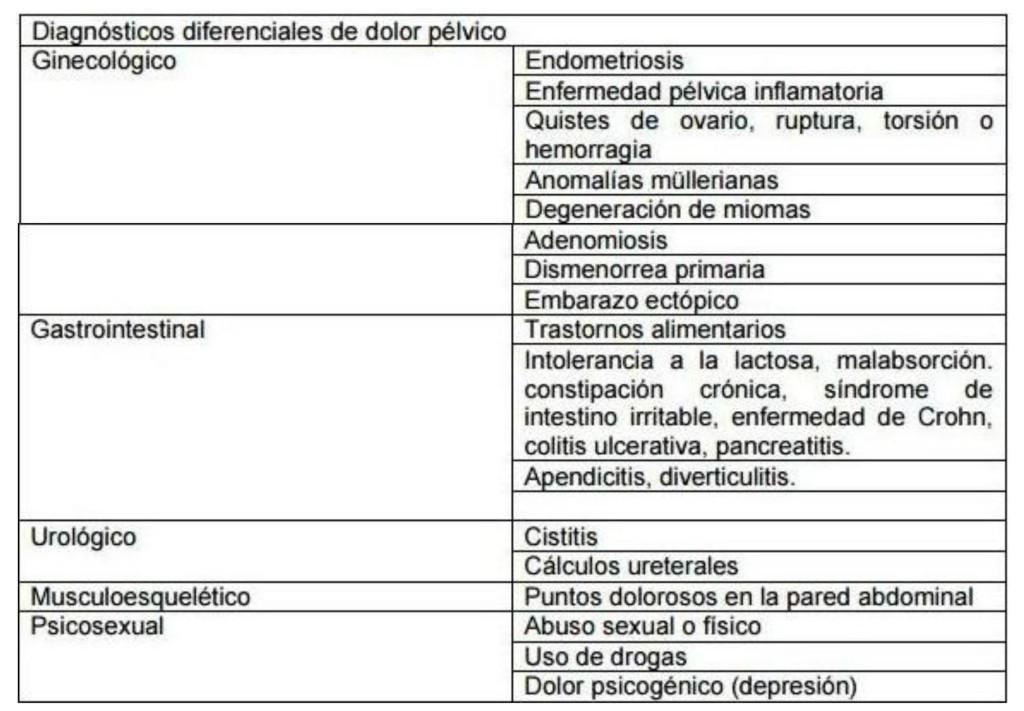 dx diferencialfinal